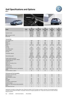 Golf Specifications and Options  MY14