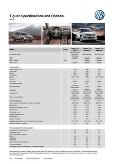 Tiguan Specifications and Options MY14