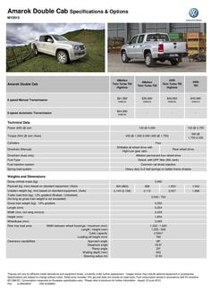 Amarok Double Cab Specifications & Options MY2013