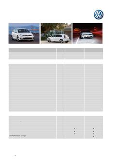 Golf GTI Specifications and Options MY15