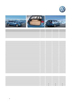 Golf Wagon Specifications and Options MY15
