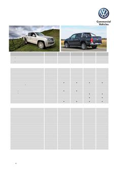 Amarok Double Cab Specifications and Options MY15