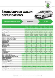 Superb Wagon Specifications 2014