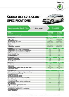 Octavia Scout Specifications 2014