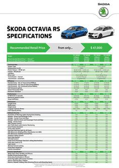 Octavia RS Specifications 2014