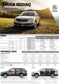 Kodiaq Specifications and pricing December 2017
