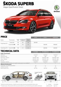 Superb Wagon Specifications and pricing 2017