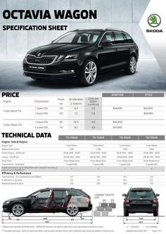 Octavia Wagon Specifications and pricing 2017