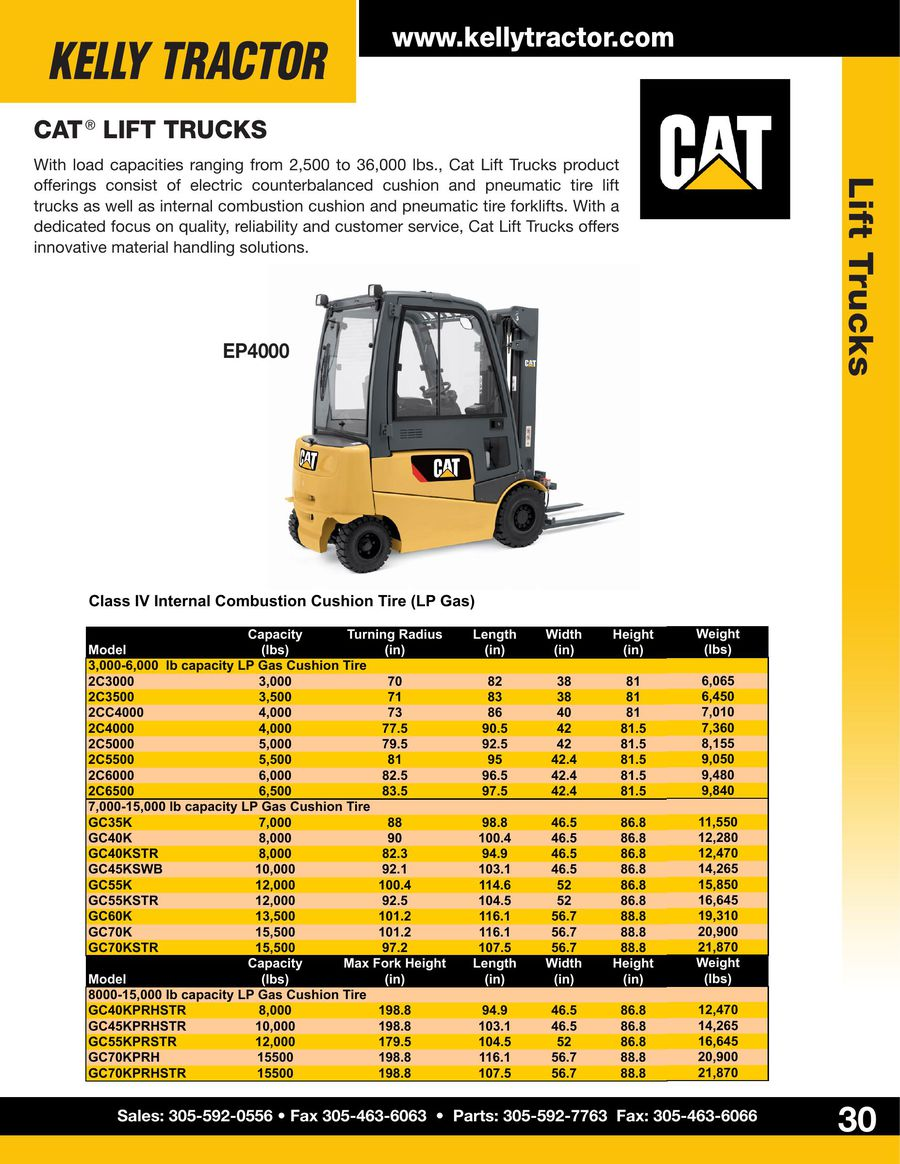 CAT Used Equipment And Parts 2014 by Kelly Tractor Co