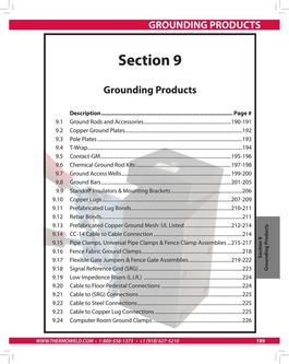 Grounding Products 2015