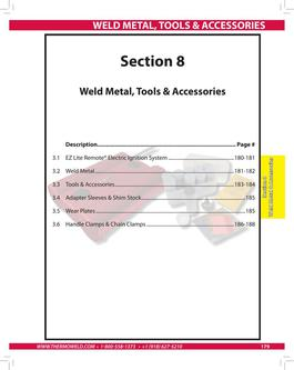 Weld Metal and Accessories 2015