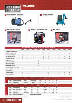 Welding Equipment Rental 2015