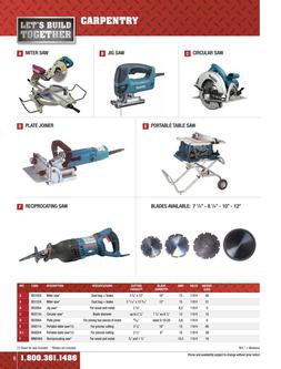 Carpentry Equipment Rental 2015