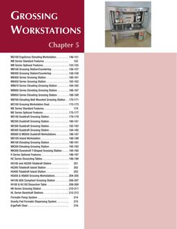 Grossing Workstations 2015