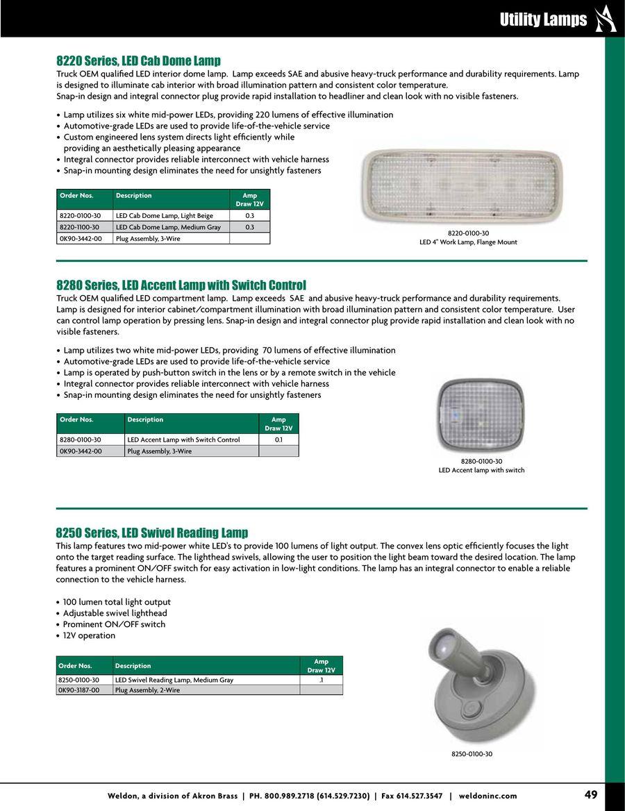 Page 50 of 2014 Weldon Catalog