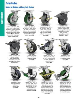 Brakes for Medium and Heavy Duty Casters