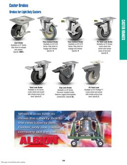 Brakes for Light Duty Casters