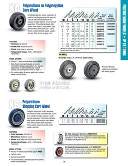 XB Series Polyurethane Shopping Cart Wheels