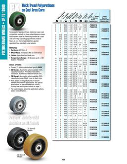 PX Thick Tread Polyurethane Wheels on Cast Iron Core