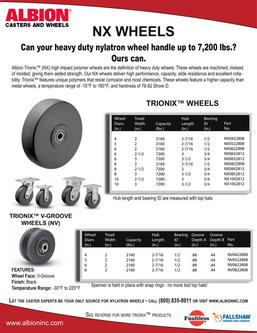 NX/NV Series Trionix High Impact Polymer Nylon Wheels