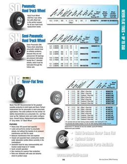 SO Series Pneumatic hand Truck Wheels