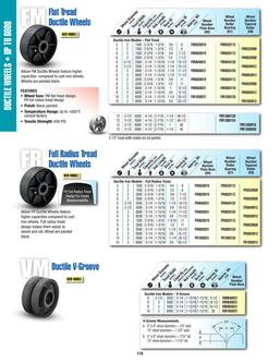VM Series Ductile V-Groove Wheels
