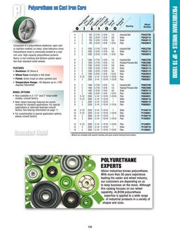 PI Series Polyurethane Wheels on Cast Iron Core