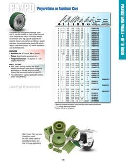 PA/PD Series Polyurethane Wheels on Aluminum Core