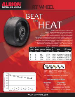HT Series Rubber Tread Wheels
