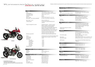 Turismo Veloce Lusso 800 Tech Sheet 2015