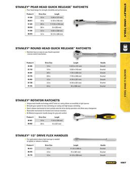 Stanley Sockets Drive Tools 2015