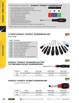 Stanley Screwdrivers 2015