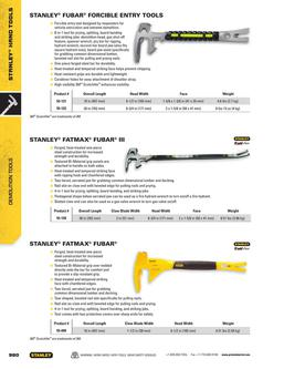Stanley Demolition Tools 2015