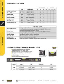 Stanley Layout Tools 2015