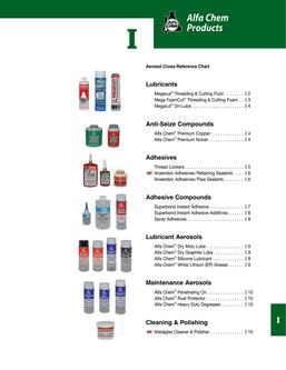 Alfa Chem® Products 2015