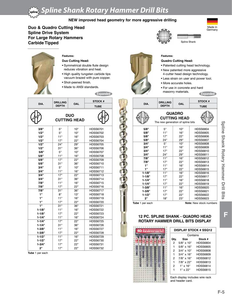 Alfa Tools MD60511 1//2 x 6 x 1//4 Bright Masonry Drill 6 Pack