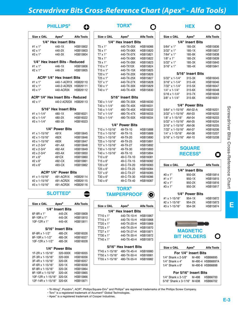 Alfa Tools HSB15810#8-10 x 1 x 1//4 Hex Slotted Bit 25 Pack