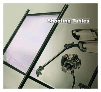 Shooting Tables 2015