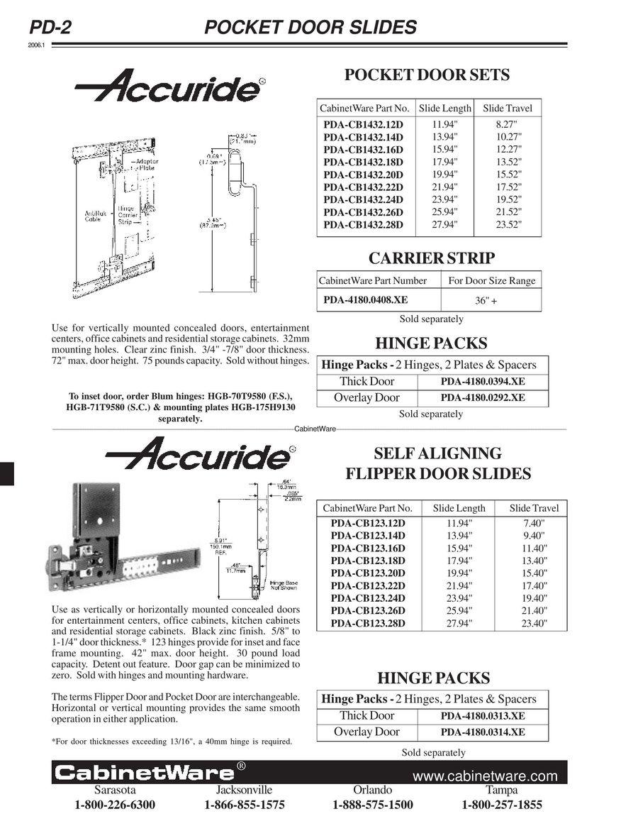 Pocket Door Hardware 2008 By Cabinetware