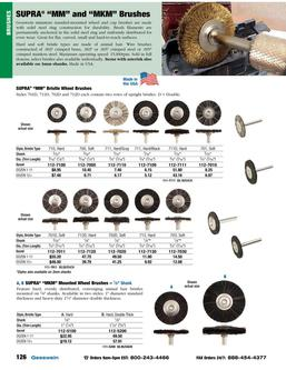 Catalog Section 2: Brushes to Burs 2015