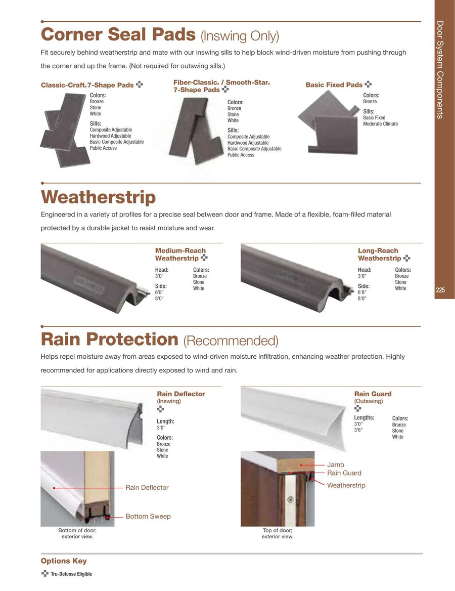 Page 225 Of Entry Patio Doors 2014