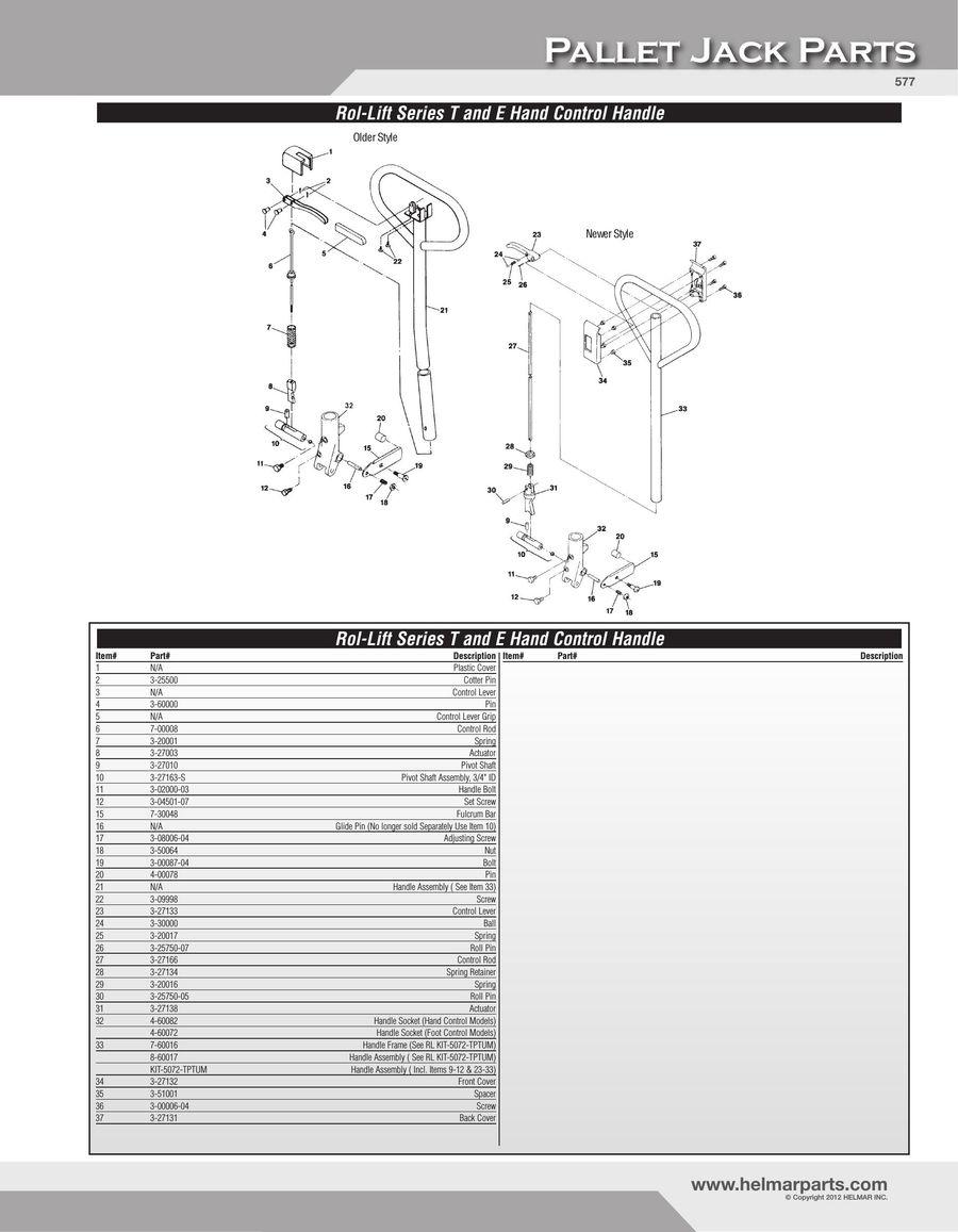 Page 79 Of Pallet Jack Parts 2015 Hydraulic Diagram P