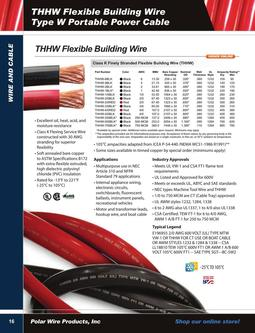 Flexible Building Wire 2015