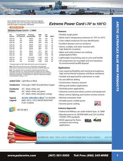 Extreme Power Cord 2015