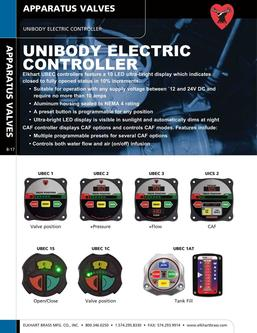 Unibody Electric Controller 2015