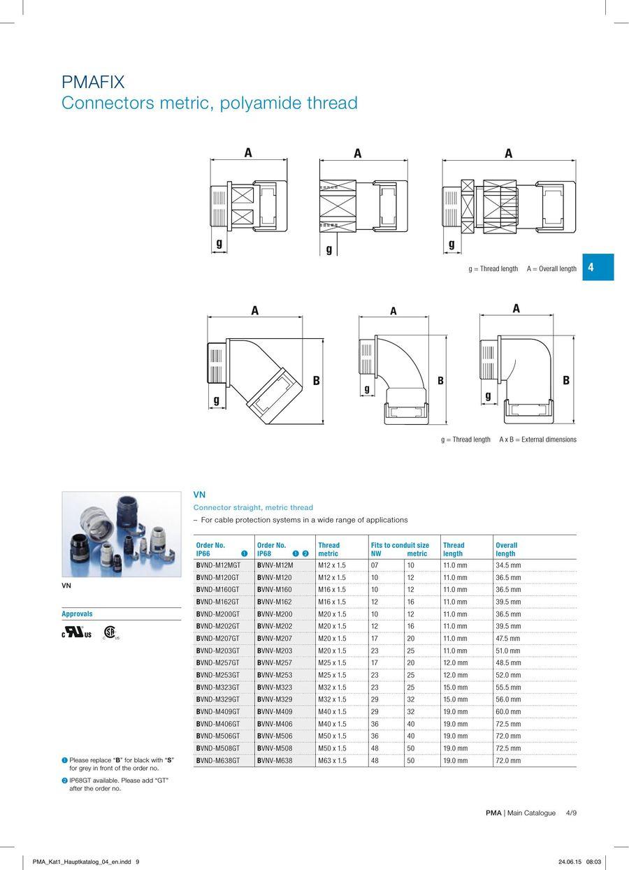 Page 59 Of Pma Main Catalogue 2015 I M506 Wiring Diagram P 190