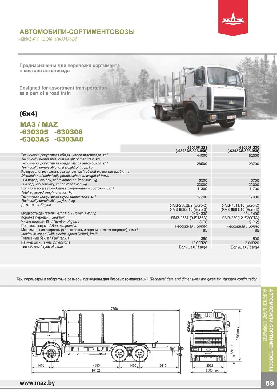 a601a111de47 Timber-trucks MAZ EURO 2-3 2015 by JSC Minsk Automobile Plant