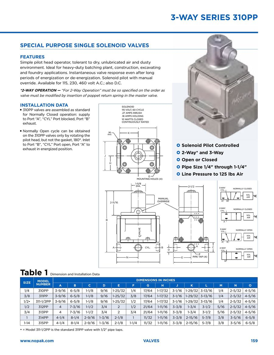 Page 7 Of Nopak Matic Solenoid Valves 2015 3 Way Valve Wiring Diagram P 18