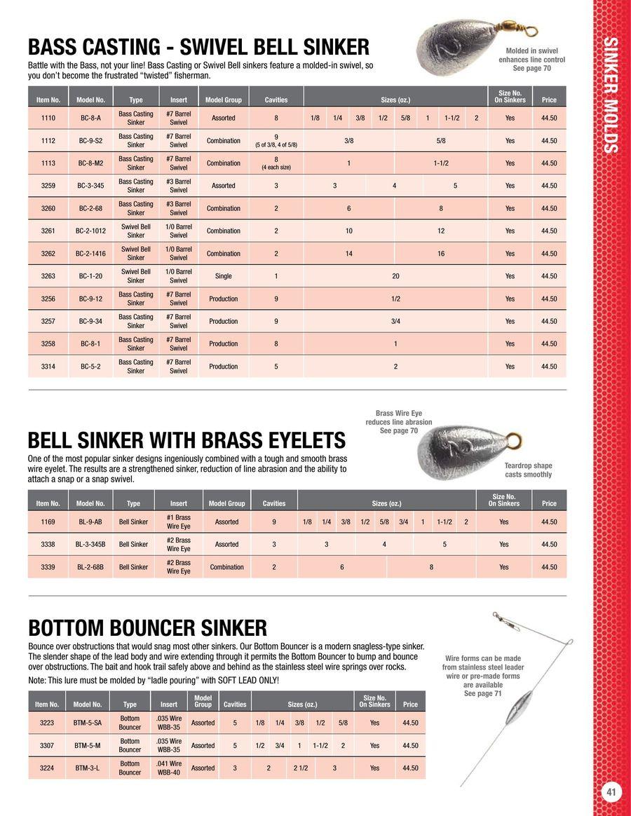 15 lb 3452 Do-It Downrigger Ball Sinker Mold
