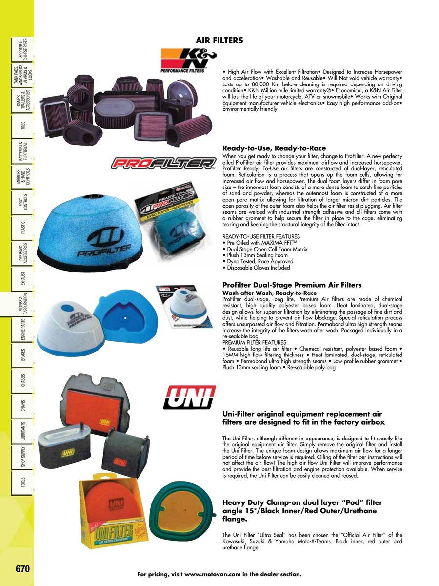 96-15 Honda CMX250C Rebel Hiflofiltro Air Filter  HFA1212